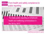 from health and safety compliance to public reporting