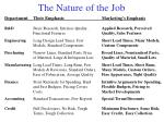the nature of the job