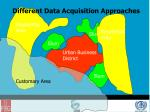 different data acquisition approaches