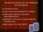 problems posed by enterprise networking