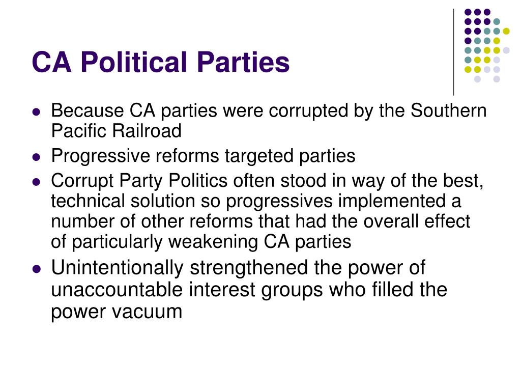 CA Political Parties