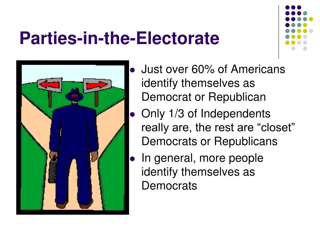 Parties-in-the-Electorate