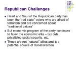 republican challenges