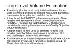 tree level volume estimation