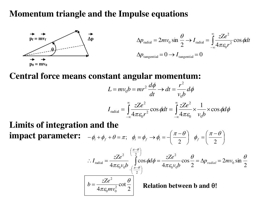 Momentum triangle and the Impulse equations