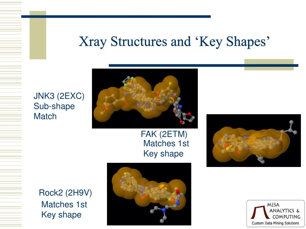 Xray Structures and 'Key Shapes'