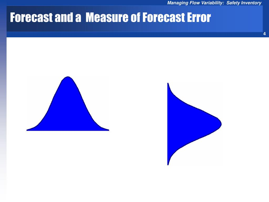 Forecasts should be accompanied by a measure of forecast error