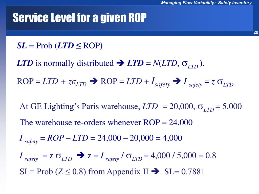 Service Level for a given ROP