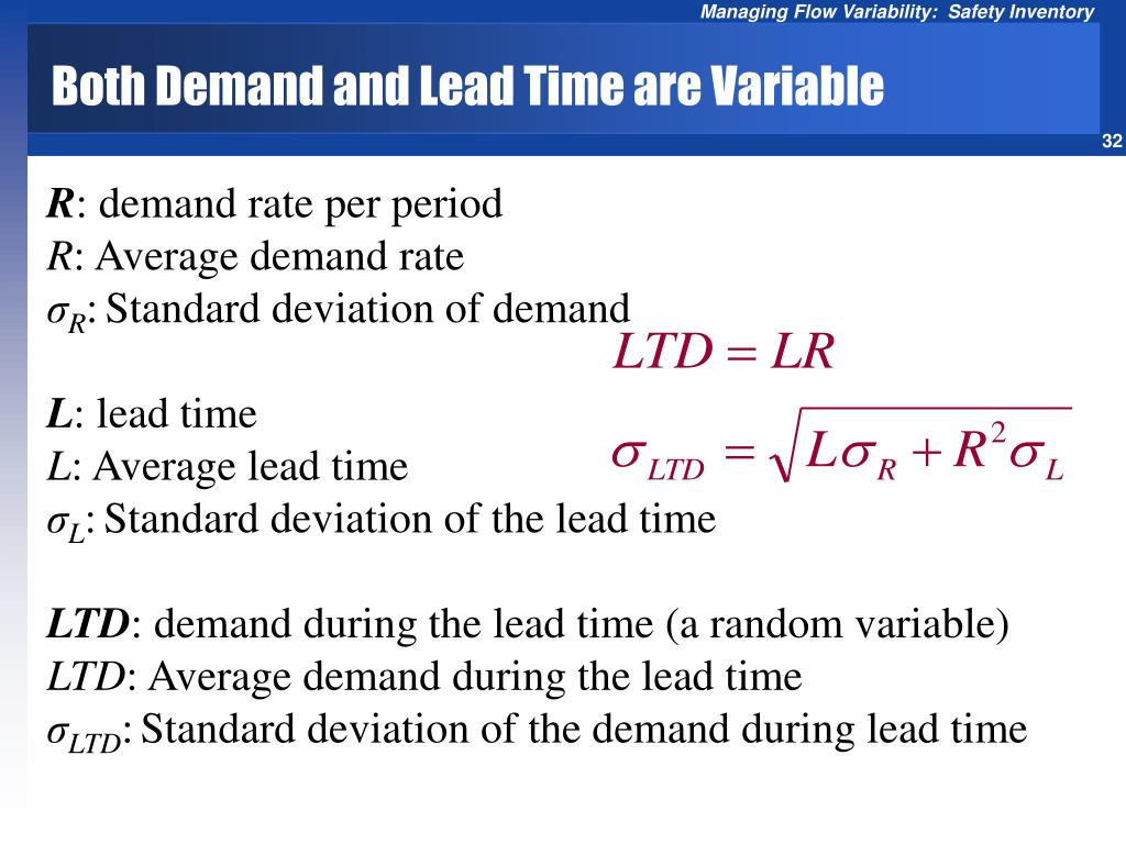 Both Demand and Lead Time are Variable