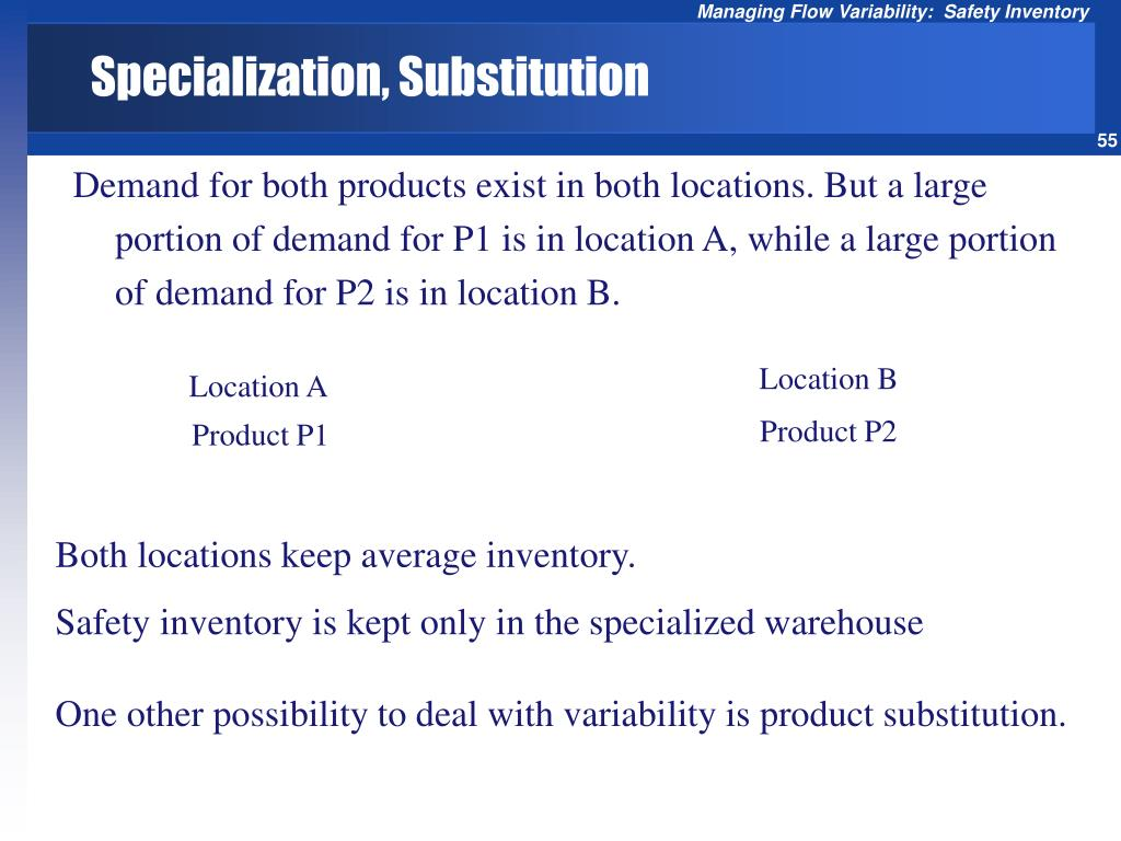 Specialization, Substitution