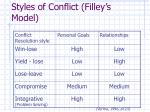styles of conflict filley s model