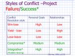 styles of conflict project failure success