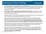 summary of key findings19
