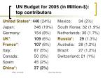 un budget for 2005 in million top contributors