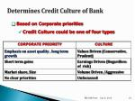 determines credit culture of bank
