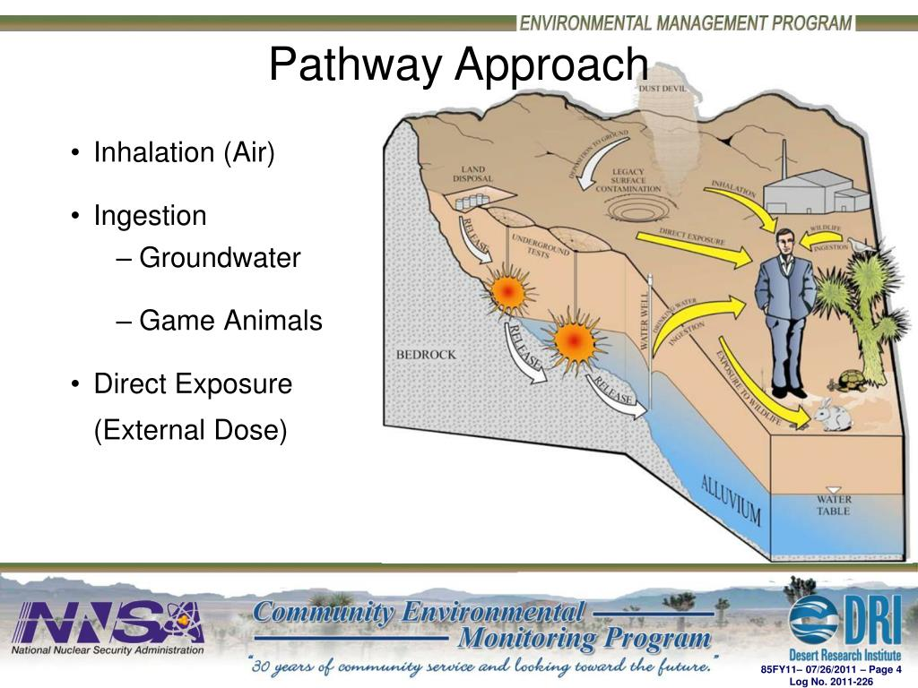 Pathway Approach
