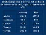 total savings from universal school based sa prevention in 2002 ages 12 14 b billions of