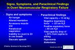 signs symptoms and paraclinical findings in overt neuromuscular respiratory failure