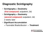 diagnostic scintigraphy