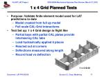 1 x 4 grid planned tests