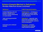 solution example matched to deficiencies brooklyn waterfront access continued