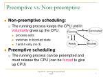 preemptive vs non preemptive