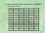 3 d termination des structures cristallines m thode des poudres56