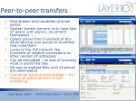 peer to peer transfers