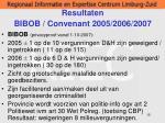 resultaten bibob convenant 2005 2006 2007