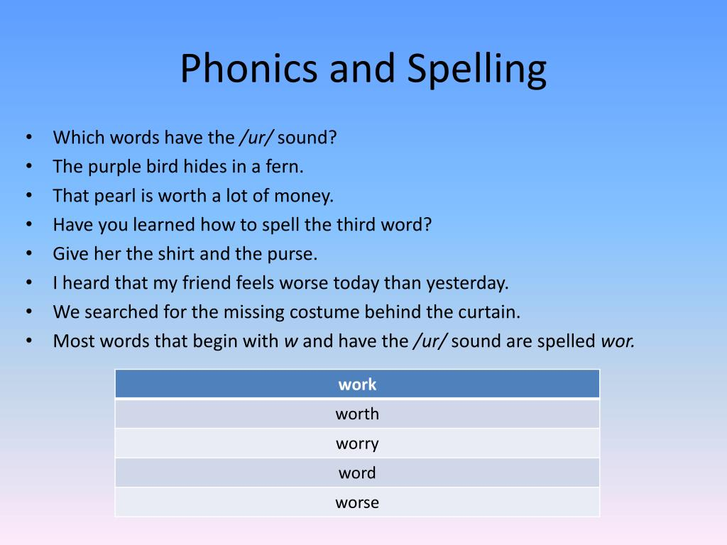 Phonics and Spelling