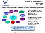tools processes aftoc