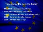 timeline of eu defense policy