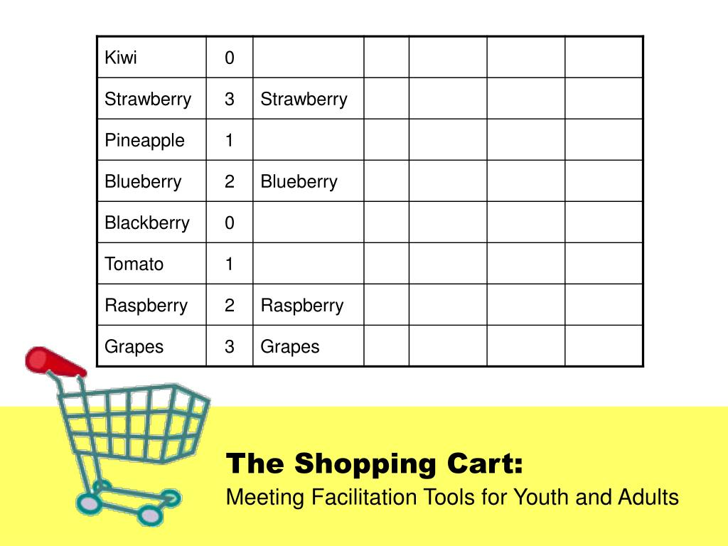 The Shopping Cart: