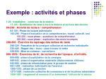 exemple activit s et phases