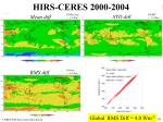 hirs ceres 2000 2004