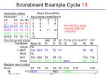 scoreboard example cycle 13