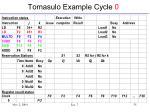 tomasulo example cycle 0