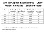 annual capital expenditures class i freight railroads selected years
