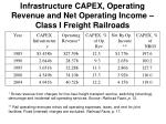 infrastructure capex operating revenue and net operating income class i freight railroads