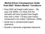 market driven consequences under post 2003 sellers market conditions