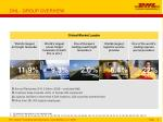 dhl group overview