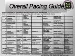 overall pacing guide