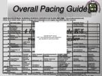 overall pacing guide47