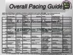 overall pacing guide48