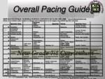 overall pacing guide49