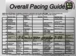 overall pacing guide50