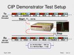 cip demonstrator test setup26