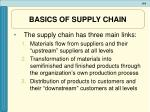 basics of supply chain6