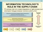 information technology s role in the supply chain