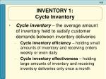 inventory 1 cycle inventory